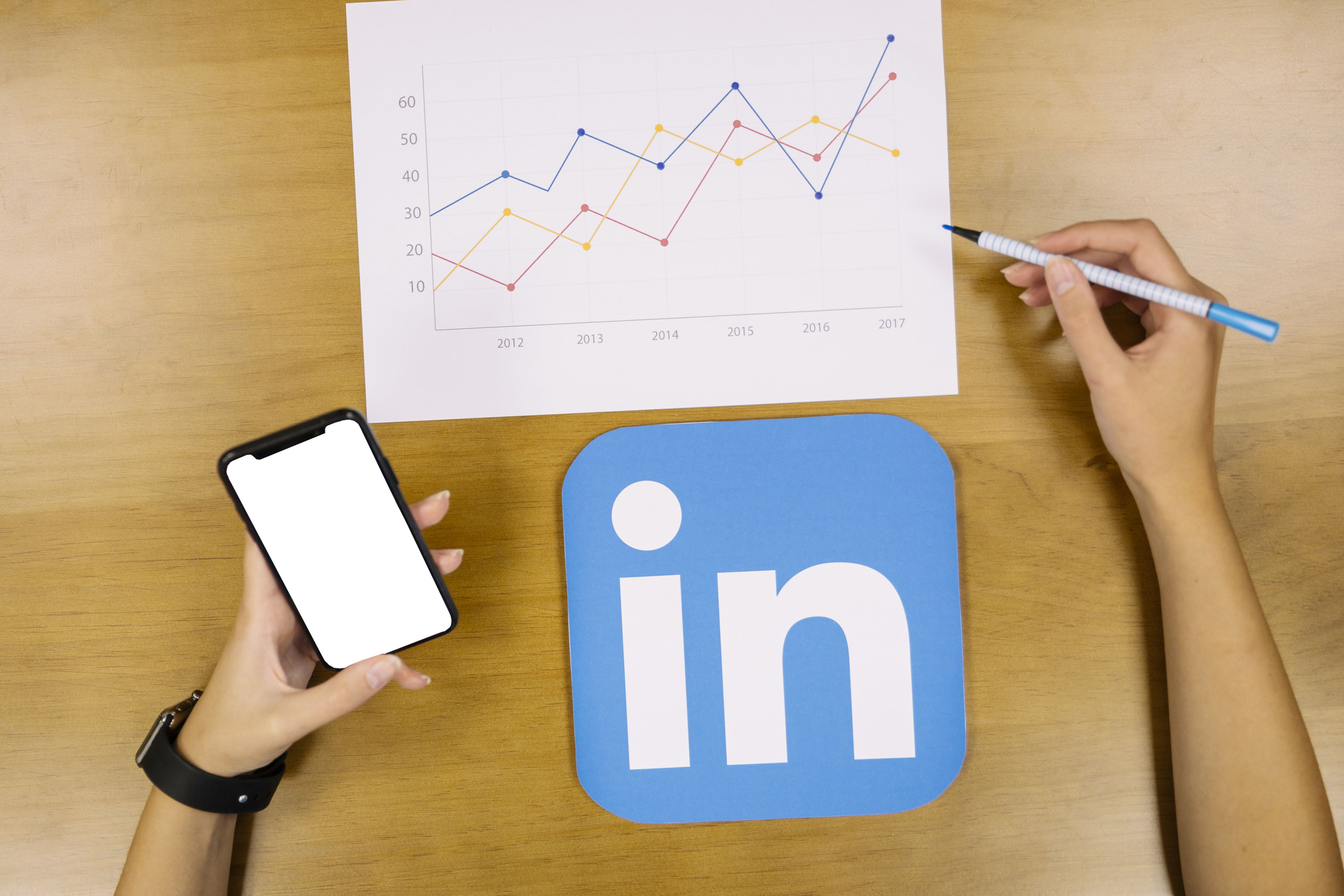 Linkedin Sponsored Content: qué son y cómo utilizar los Promoted Content Ads